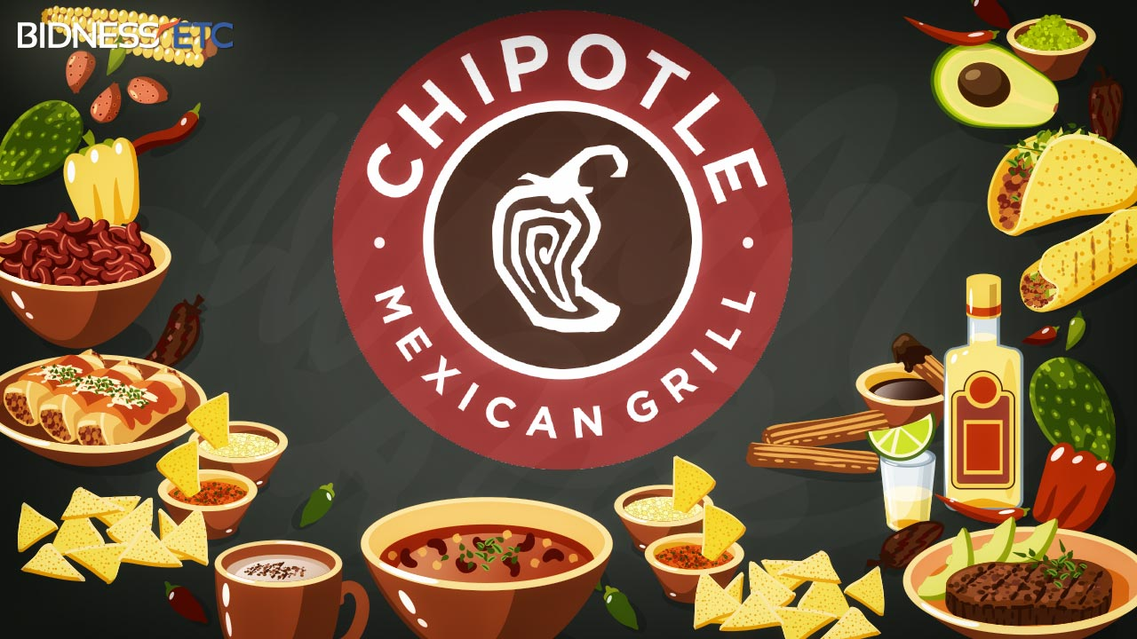 Chipotle Mexican Restaurant Menu