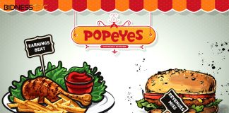 Popeyes Louisiana Kitchen Inc